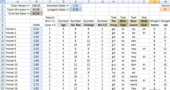 Racing Betting: Horse Racing Betting Excel Spreadsheet